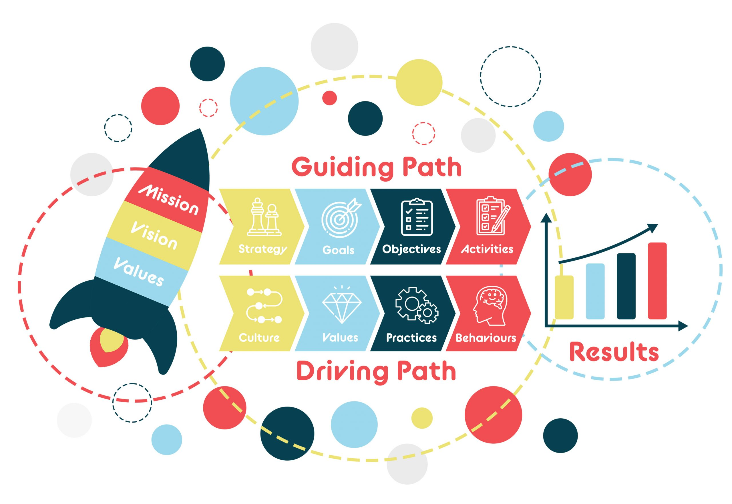 IES Driving and Guiding Path Illustration